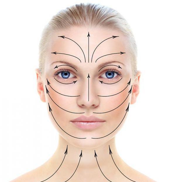 lifting cervio facial
